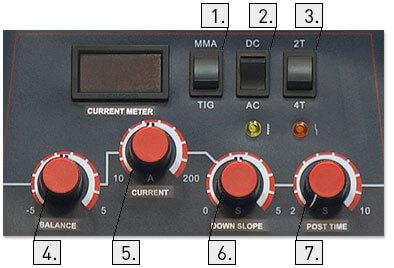 Панель управления Aurora PRO IRONMAN 200 AC/DC