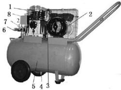 Основные компоненты компрессора Storm-50