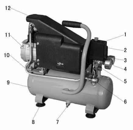 Основные компоненты компрессора поршневого Aurora Breeze-8