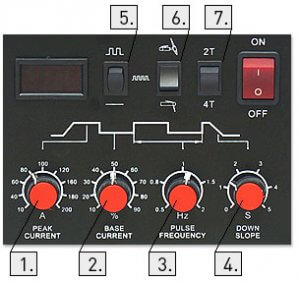 Панель управления Aurora Pro Inter Tig 200 Pulse