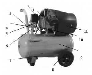 Основные компоненты компрессора Aurora Gale