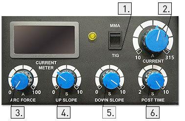 Панель управления Aurora PRO IRONMAN 315