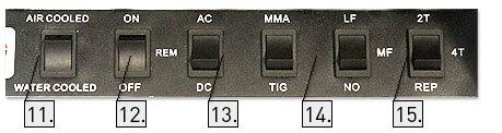 Регулировка Aurora PRO IRONMAN TIG 500 AC/DC PULSE