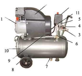 Поршневой воздушный компрессор коаксиальный Aurora Air-25
