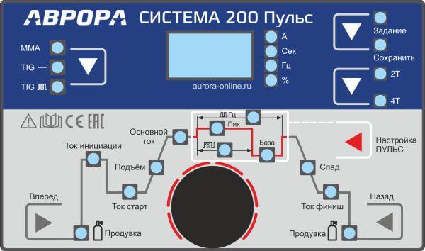 Аврора система 200 пульс (панель)
